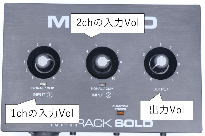 M-Audio M-Track soloのボリュームツマミ
