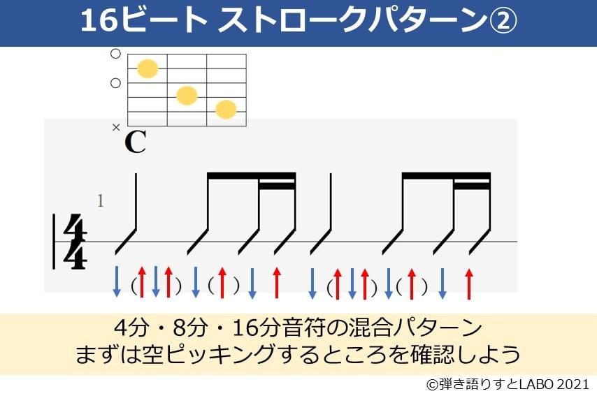 16ビートのギターストローク譜面2。ギターコードフォーム付き
