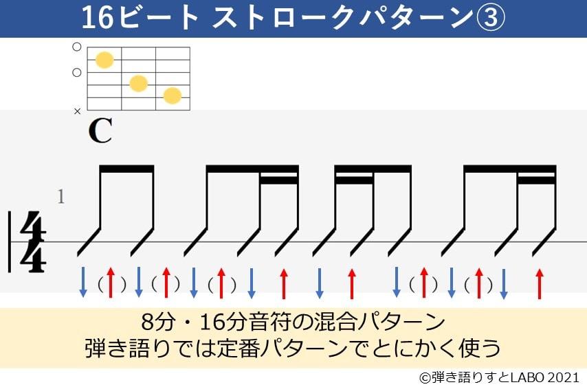 16ビートのギターストローク譜面3。ギターコードフォーム付き