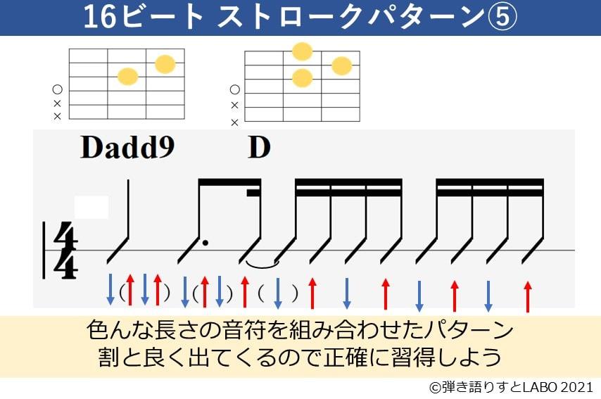 16ビートのギターストローク譜面5。ギターコードフォーム付き