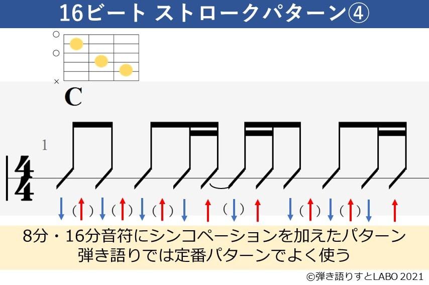 16ビートのギターストローク譜面4。ギターコードフォーム付き