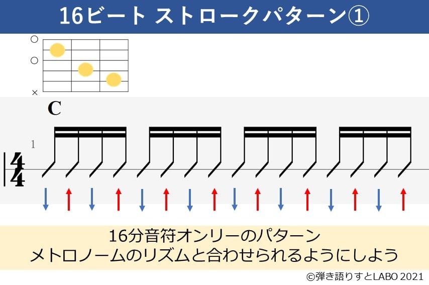 16ビートのギターストローク譜面1。ギターコードフォーム付き