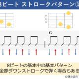 8ビートのストロークパターン1。ギターコードフォーム付き