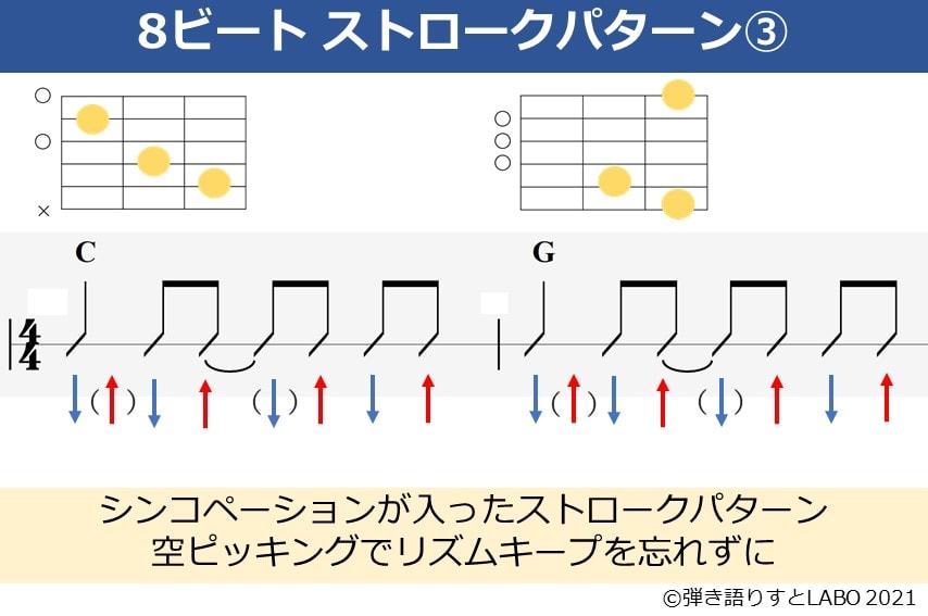 8ビートのストロークパターン3。ギターコードフォーム付き