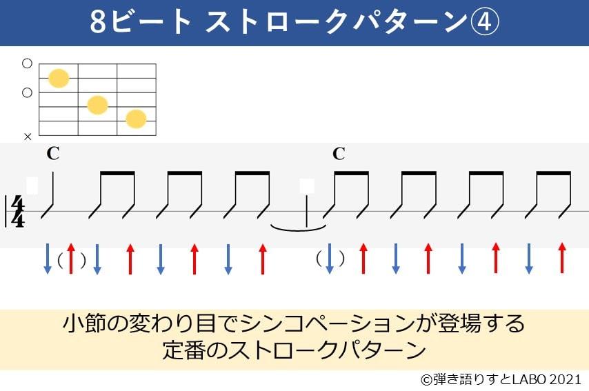8ビートのストロークパターン4。ギターコードフォーム付き