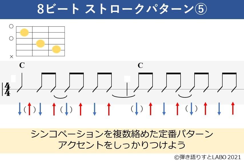 8ビートのストロークパターン5。ギターコードフォーム付き