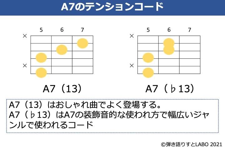 A7のテンションコード2種