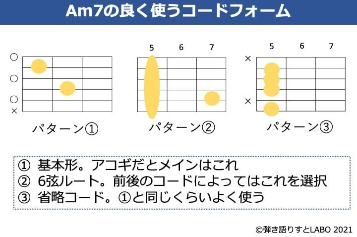 Am7の色んなコードフォーム