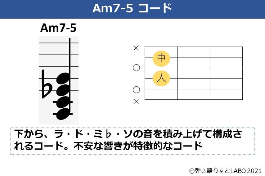 Am7-5コードの基本フォームと構成和音