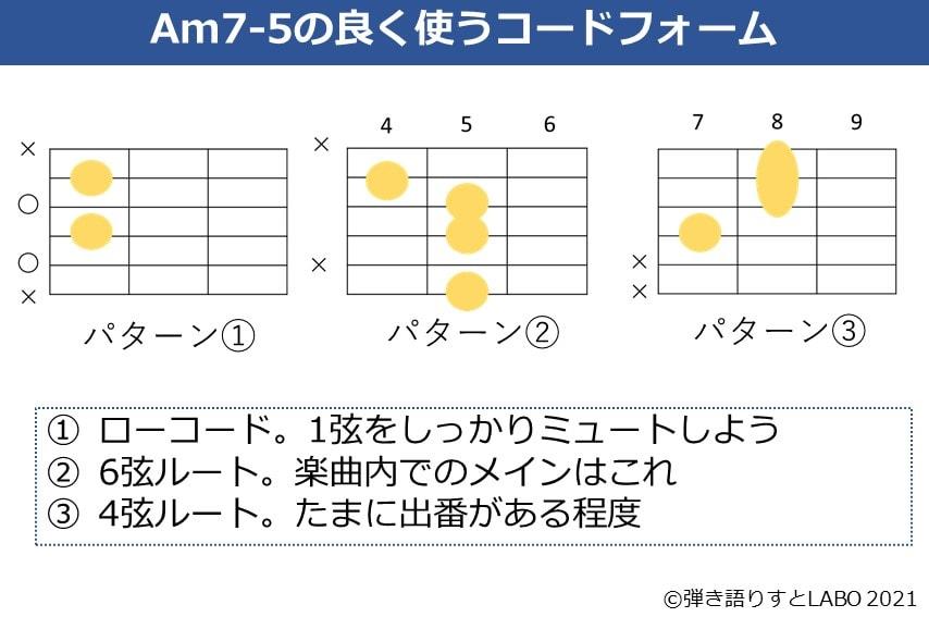 Am7-5の良く使うコードフォーム 3種類