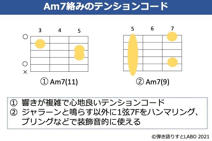 Am7のテンションコード