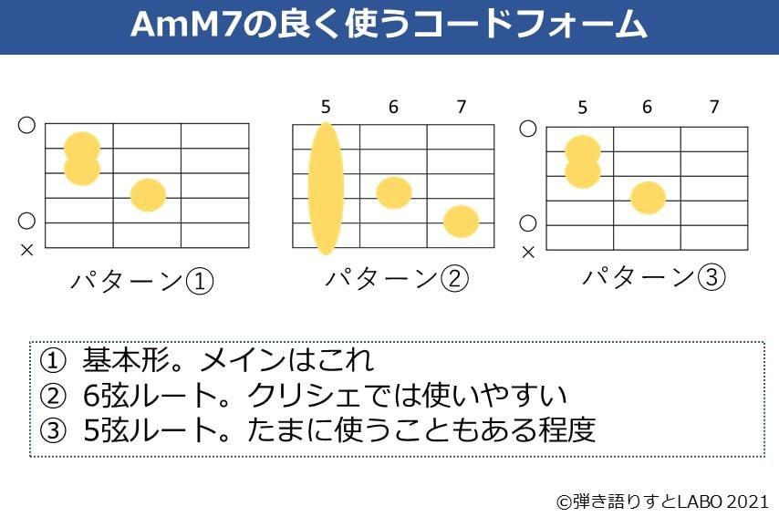 AmM7コードの押さえ方 3種類