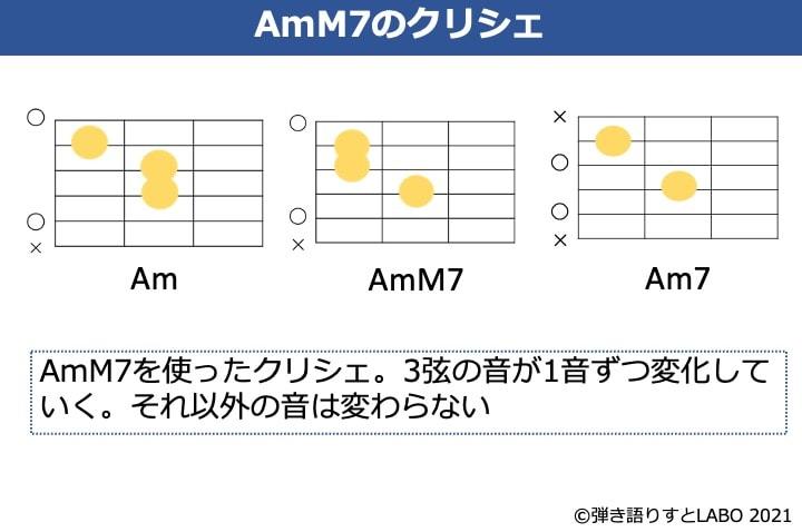 AmM7を使ったクリシェ進行