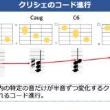 Caugを使ったクリシェのコード進行
