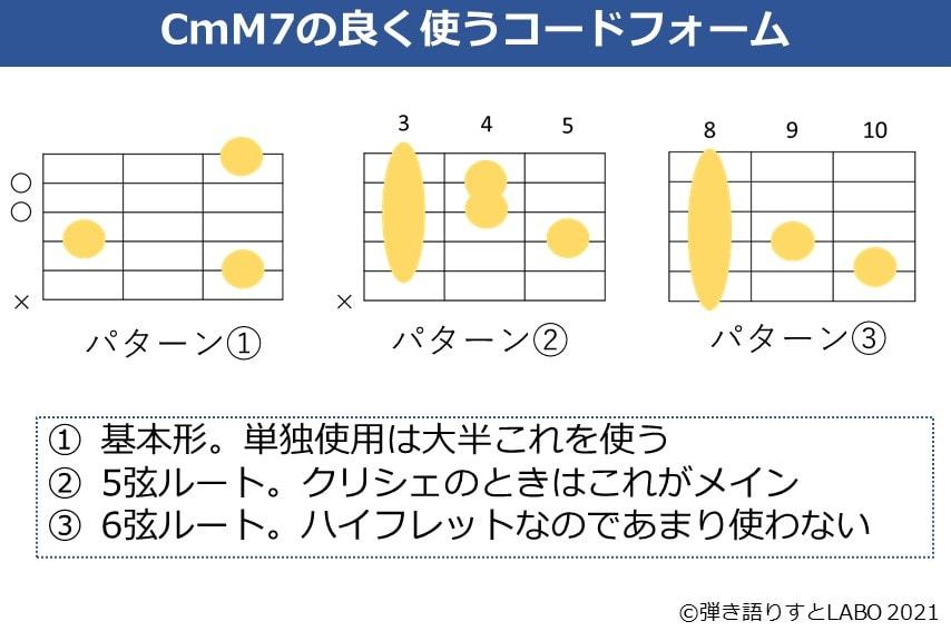 CmM7コードの良く使うフォーム3種類