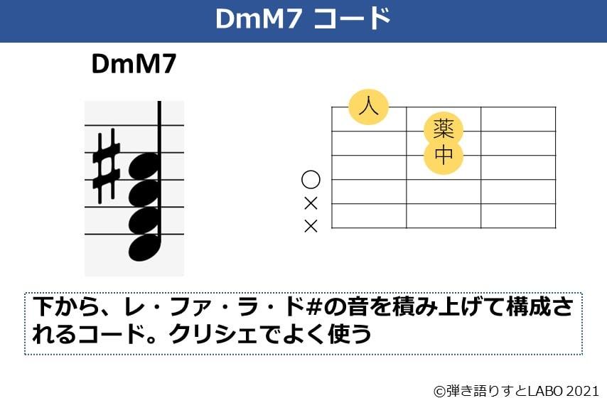 DmM7コードの和音構成とコードフォーム