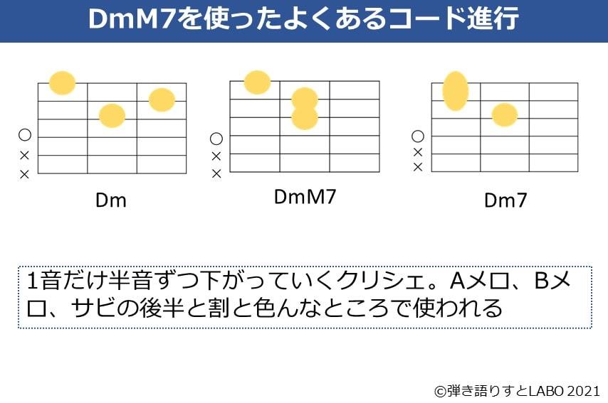 DmM7を使ったクリシェ