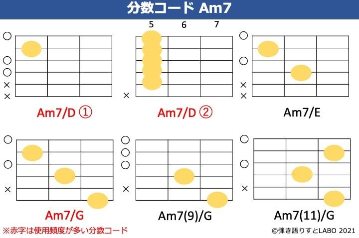 Am7の分数コード 6種類