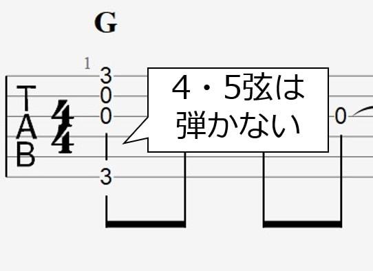tab譜では数字が書いていないところは弾かない
