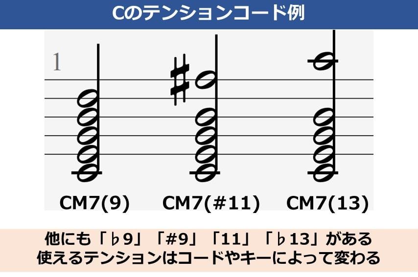 CM7のテンションコード