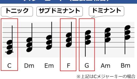 スリーコード(主要三和音)とは?作曲や耳コピで役に立つコード理論