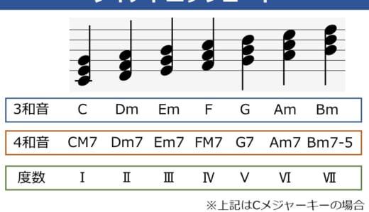 ダイアトニックコードを理解して作曲、ギターアレンジに活かそう