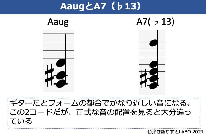 AaugとA7(♭13)の構成音と違い