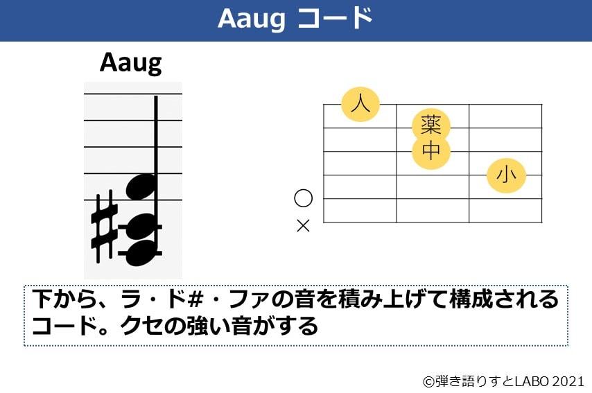Aaugコードの構成音とコードフォーム