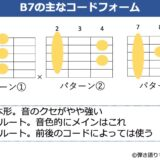 B7のギターコードフォーム 3種類
