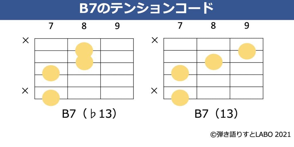 B7のテンションコードとギターコードフォーム