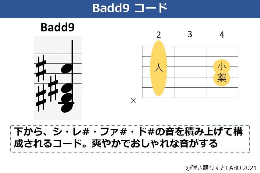 Badd9の構成音とギターコードフォーム