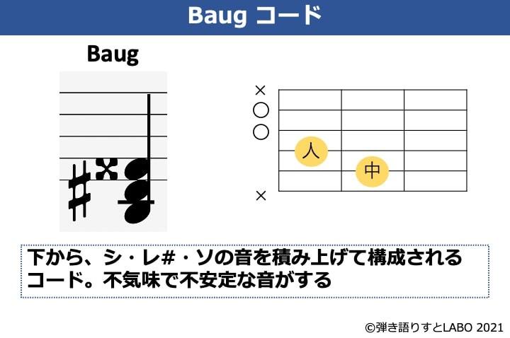 Baugの構成音とギターコードフォーム