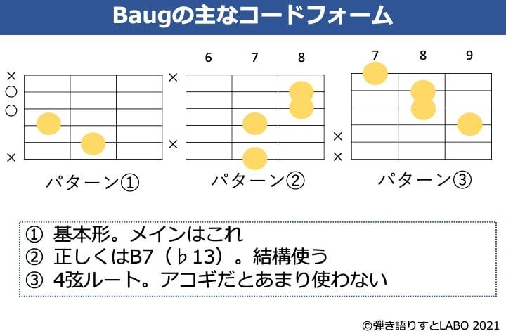 Baugのギターコードフォーム 3種類