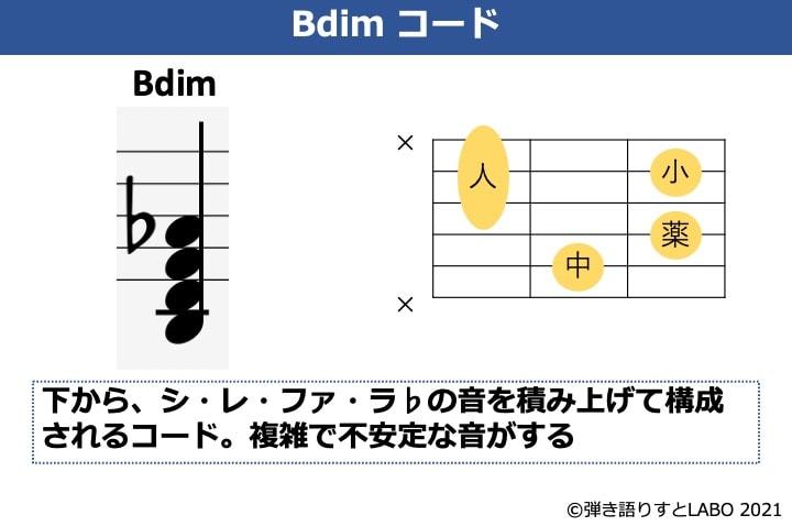 Bdimの構成音と擬ターコードフォーム