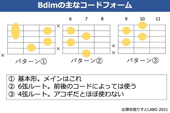 Bdimの擬ターコードフォーム 3種類