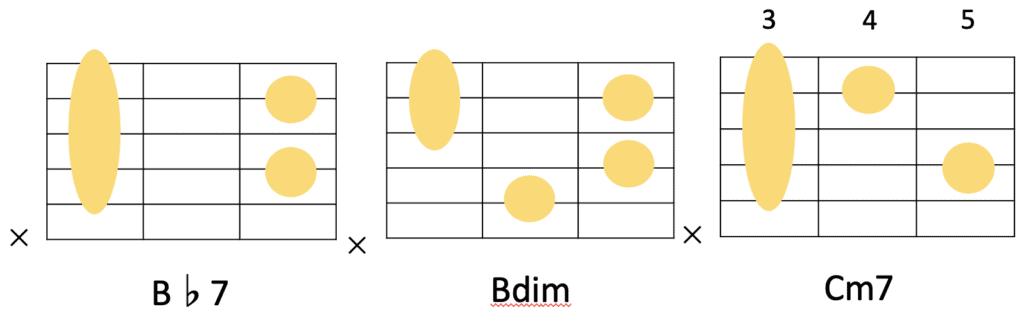Bdimを使ったパッシングディミニッシュのコード進行
