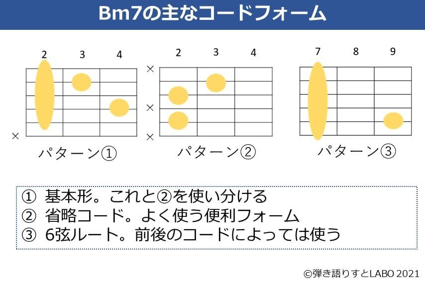Bm7の良く使うギターコードフォーム 3種類