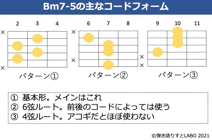Bm7-5の主なギターコードフォーム 3種類