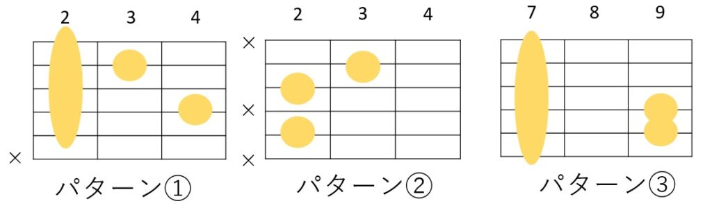 Bm7のギターコードフォーム 3種類