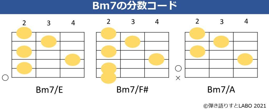 Bm7の分数コードとギターコードフォーム