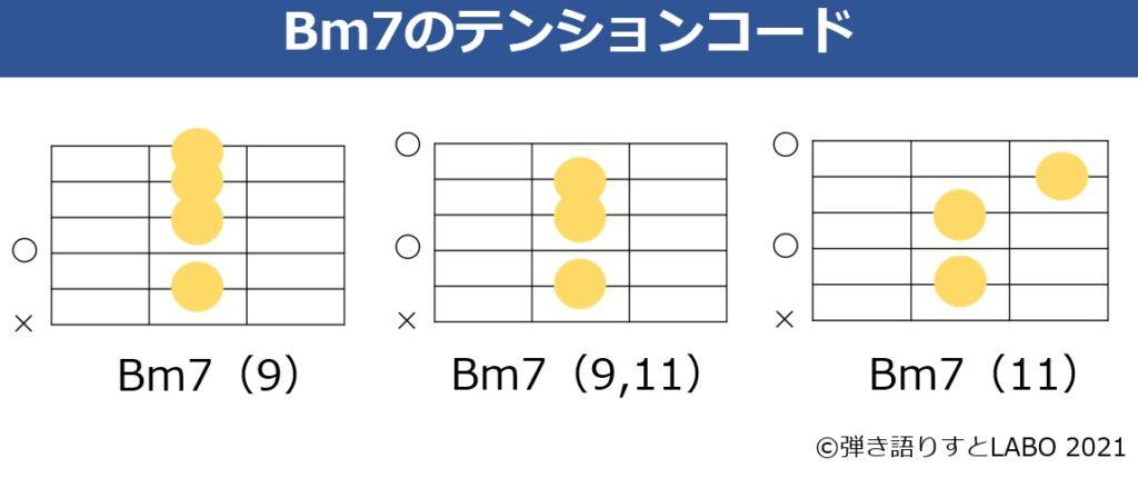Bm7のテンションコードとギターコードフォーム