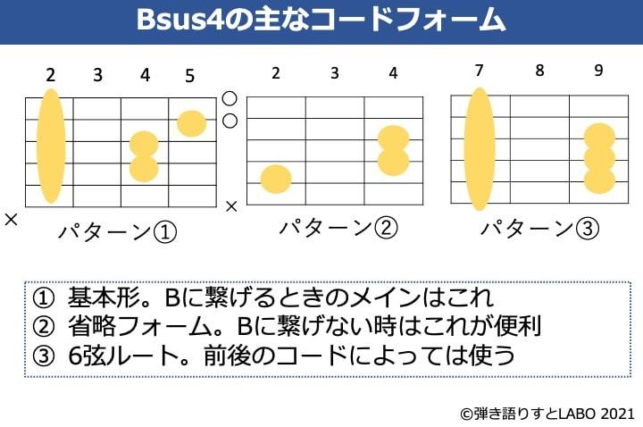Bsus4のギターコードフォーム 3種類