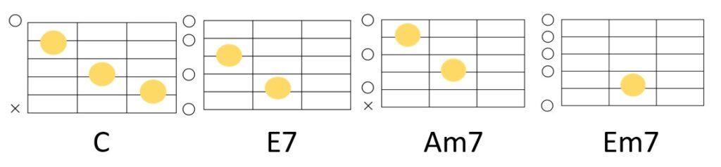 C-E7-Am7-Em7のコード進行とコードフォーム