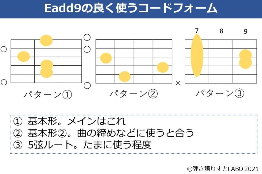Eadd9のコードフォーム 3種類
