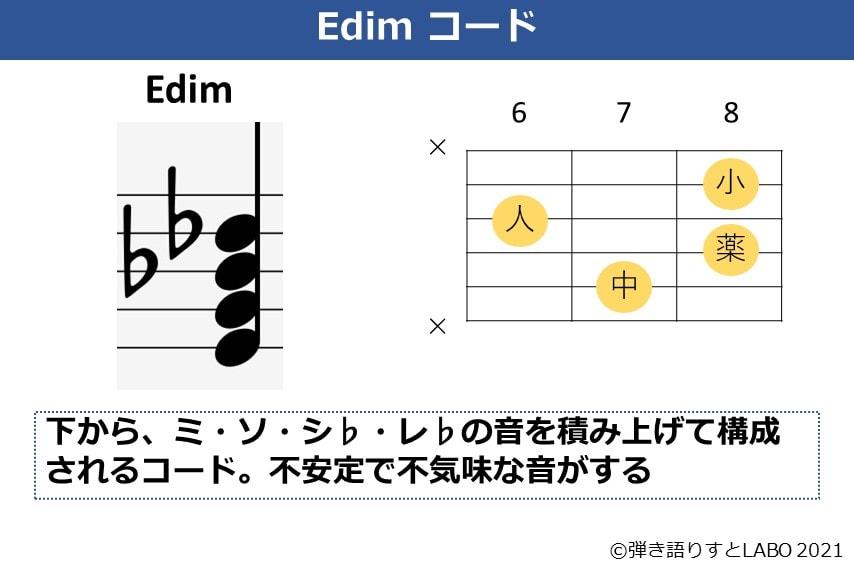 Edimコードの構成音とコードフォーム