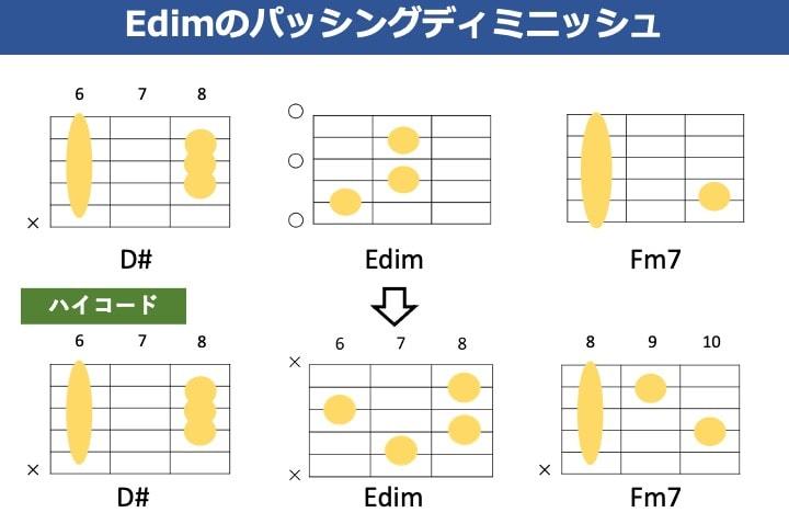 Edimのパッシングディミニッシュをローコードとハイコードで比較