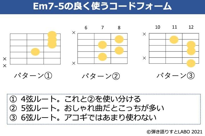 Em7-5のコードフォーム 3種類