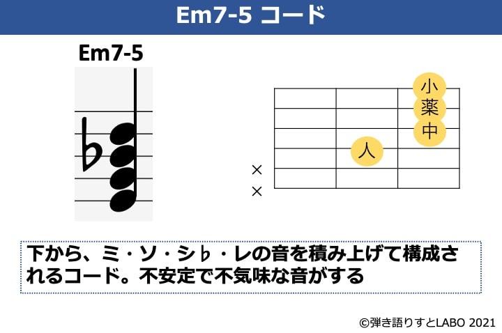 Em7-5の構成音とコードフォーム