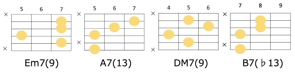 ギターのコード進行 Em7(9)→A7(13)→Dmaj7(9)→B7(♭13)