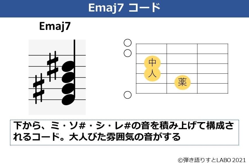 Emaj7の構成音とコードフォーム